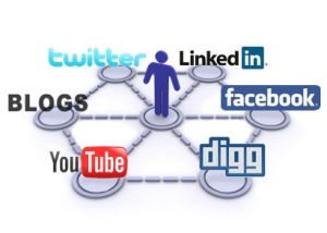 B2B Social Marketing